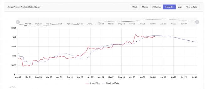 Token Metrics Trading 2