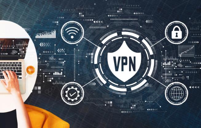 Best VPN 2021