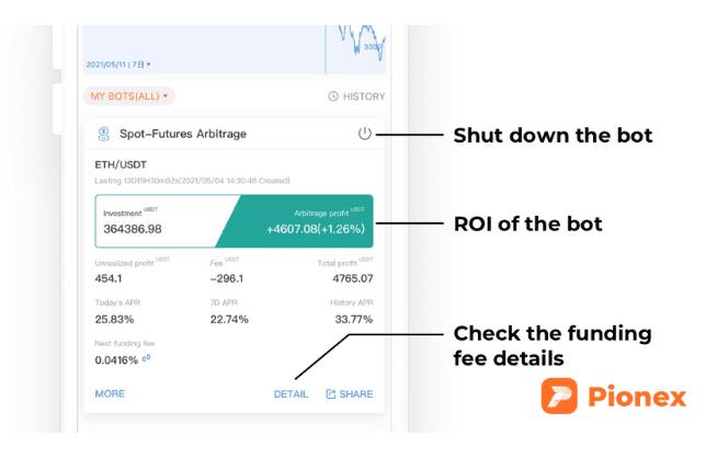 Spot-Futures Arbitrage