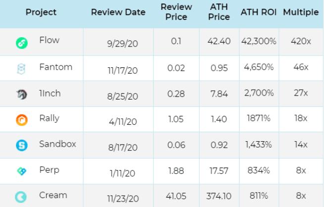 Token Metrics Ventures